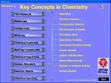 Chemistry Software